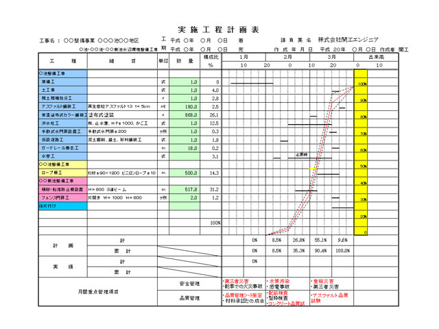 実施計画工程表の例